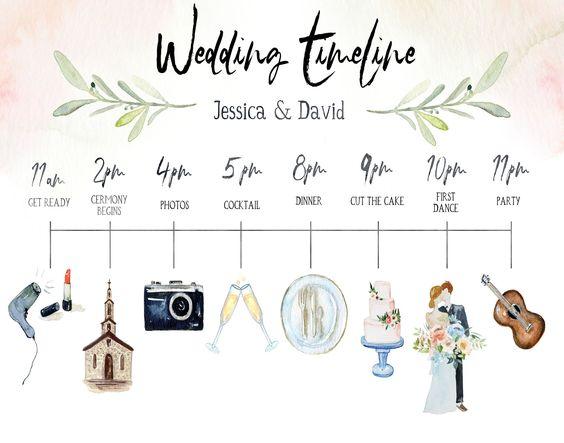 esküvői időbeosztás